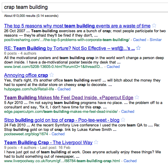 Crap Team Building Search Results